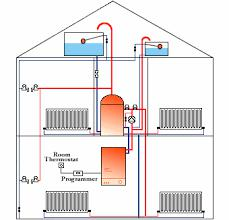 Image 8 - We can install a complete heating system in your new or old how