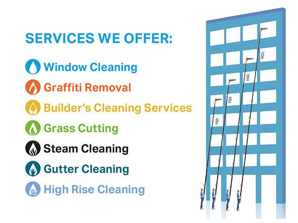 Image 91 - A Few Of Our Services