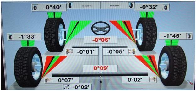 Image 9 - Signature MK wheel alignment specialists