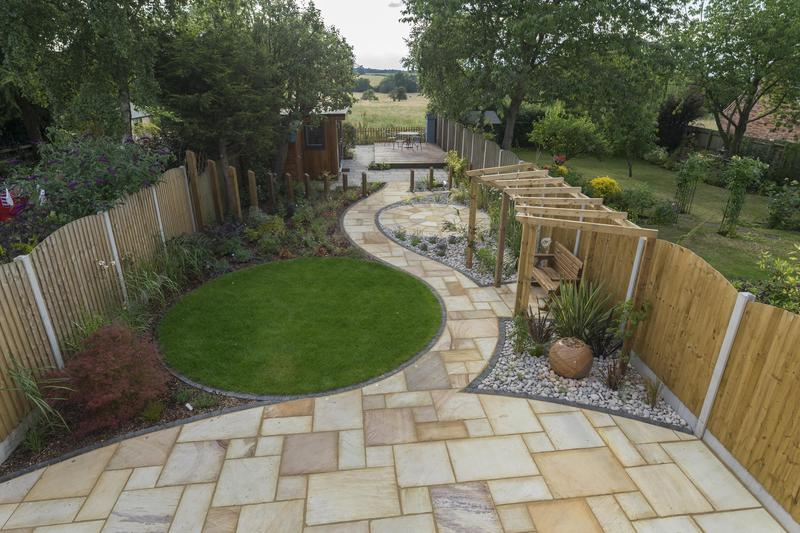 Image 7 - Modern Garden Design.