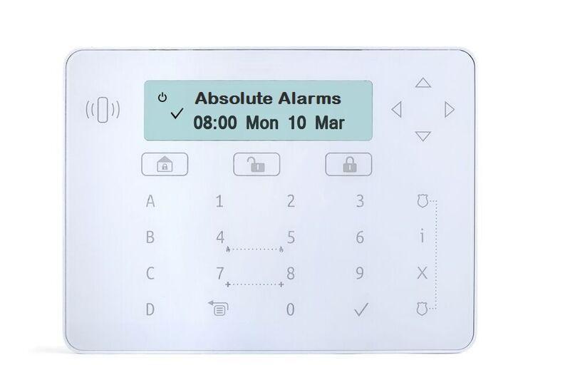 Image 5 - Elegant Keypad