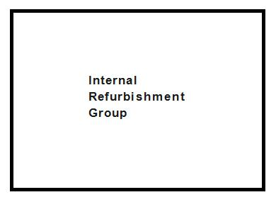 Internal Refurbishment Group logo