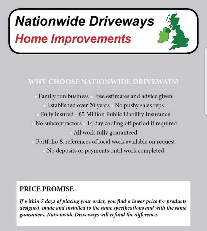 Nationwide Drives logo