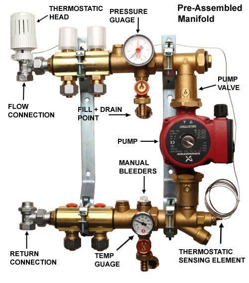 Image 43 - Under Floor Heating Manifold