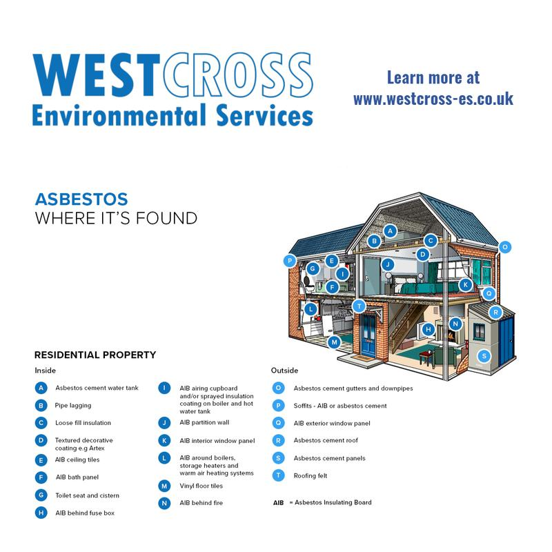 Image 2 - Here you will find where asbestos can be found in any residential building built pre 2000